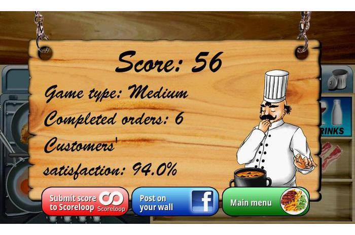 Bistro cozinheiro 2