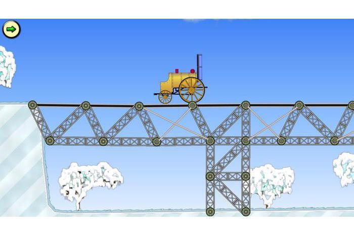السكك الحديدية بريدج (جسر للسكك الحديدية)